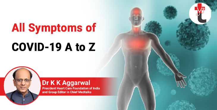 All symptoms of COVID 19 A to z