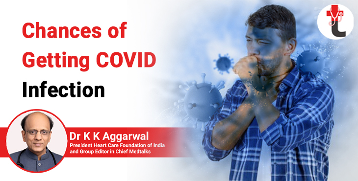 Chances of getting COVID infection